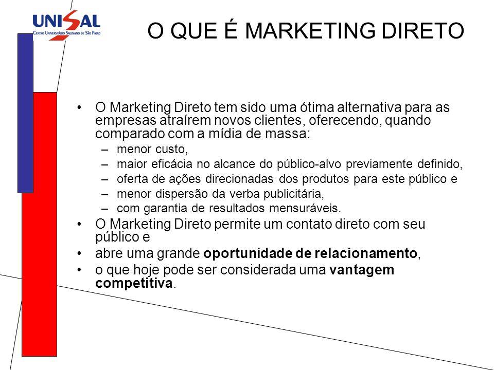 O QUE É MARKETING DIRETO O Marketing Direto tem sido uma ótima alternativa para as empresas atraírem novos clientes, oferecendo, quando comparado com