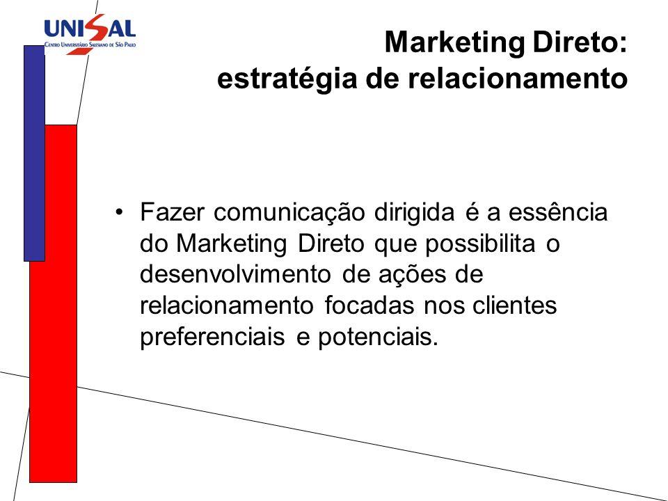 Marketing Direto: estratégia de relacionamento Fazer comunicação dirigida é a essência do Marketing Direto que possibilita o desenvolvimento de ações