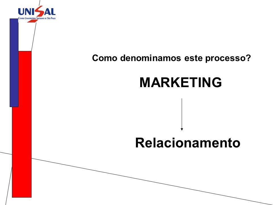 Dominar o modelo de relacionamento pela Internet e transformá-la num meio efetivo de comunicação é um dos maiores desafios das organizações e da própria evolução da WEB como ferramenta estratégica de negócios.