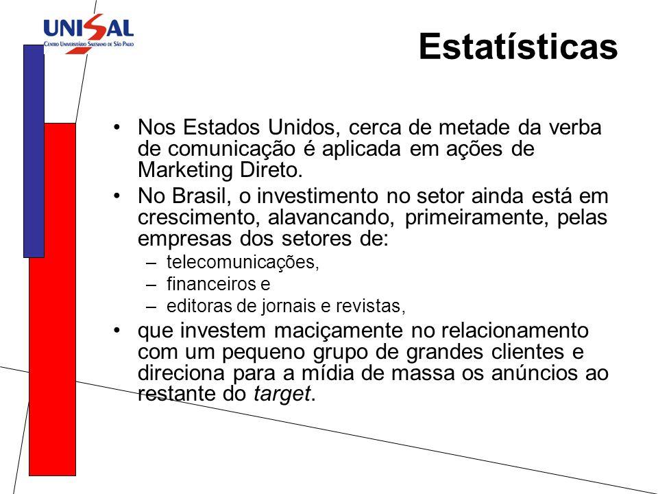 Estatísticas Nos Estados Unidos, cerca de metade da verba de comunicação é aplicada em ações de Marketing Direto. No Brasil, o investimento no setor a