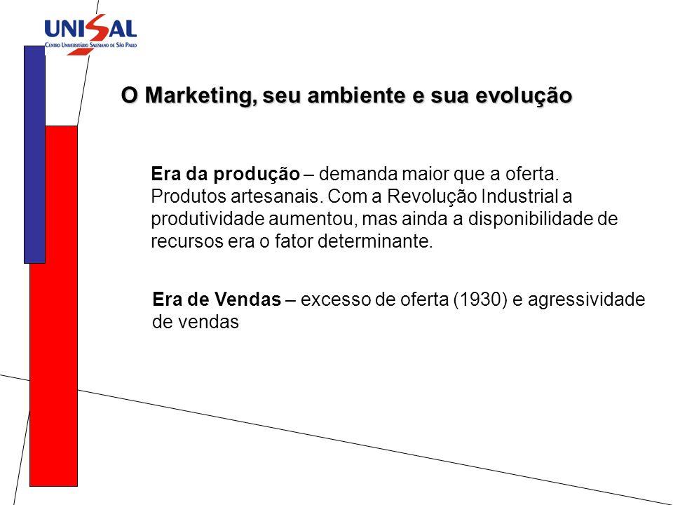 O Marketing, seu ambiente e sua evolução Era da produção – demanda maior que a oferta. Produtos artesanais. Com a Revolução Industrial a produtividade