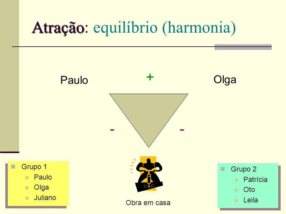 Atração Atração: equilíbrio (harmonia) Paulo Olga + -- Obra em casa Grupo 1 Paulo Olga Juliano Grupo 1 Paulo Olga Juliano Grupo 2 Patrícia Oto Leila G