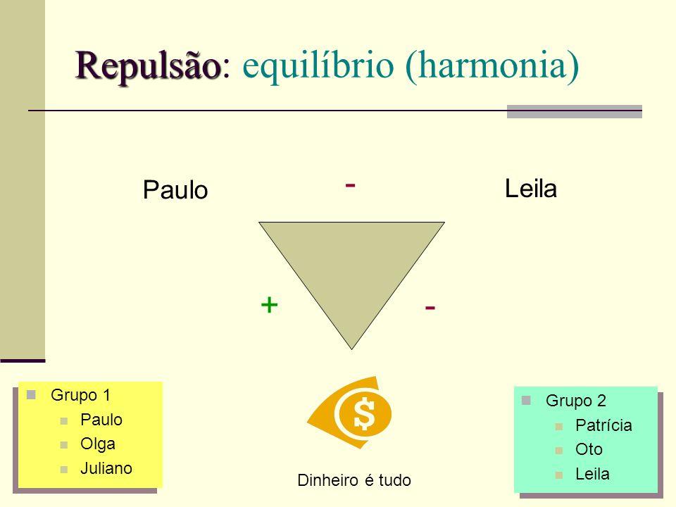 Repulsão Repulsão: equilíbrio (harmonia) Paulo Leila - +- Dinheiro é tudo Grupo 1 Paulo Olga Juliano Grupo 1 Paulo Olga Juliano Grupo 2 Patrícia Oto L