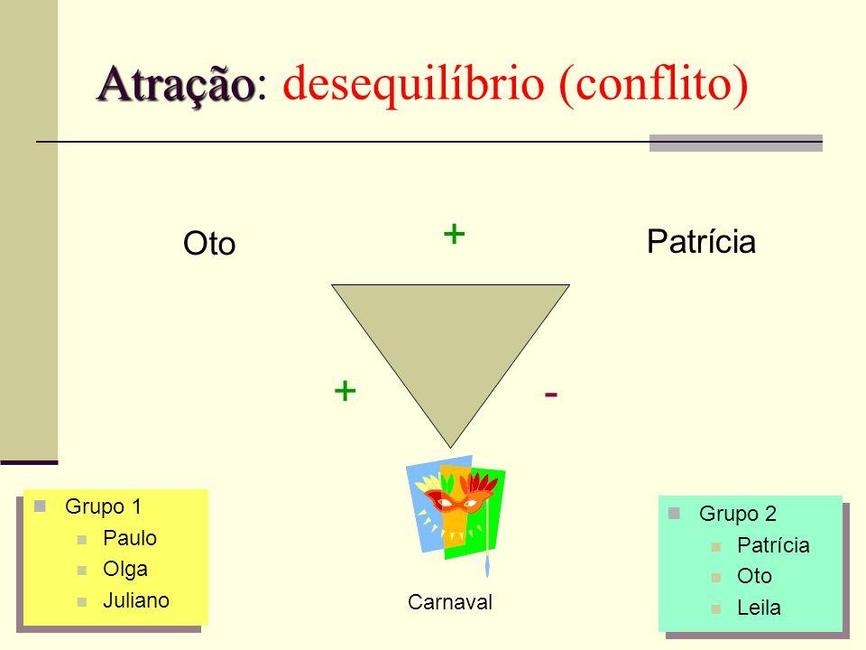 Atração Atração: desequilíbrio (conflito) Oto Patrícia + +- Carnaval Grupo 1 Paulo Olga Juliano Grupo 1 Paulo Olga Juliano Grupo 2 Patrícia Oto Leila