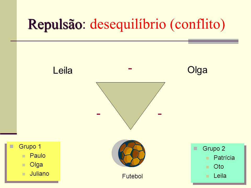 Repulsão Repulsão: desequilíbrio (conflito) Leila Olga - -- Futebol Grupo 1 Paulo Olga Juliano Grupo 1 Paulo Olga Juliano Grupo 2 Patrícia Oto Leila G