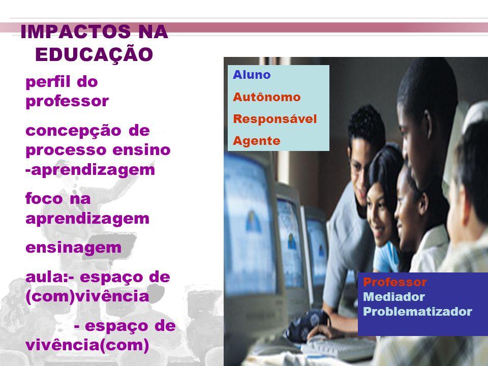 IMPACTOS NA EDUCAÇÃO CONTEXTUALIZAÇÃO APRENDIZAGEM SIGINIFICATIVA REALIDADE DO ALUNO PROFESSOR INTÉRPRETE PARA O ALUNO