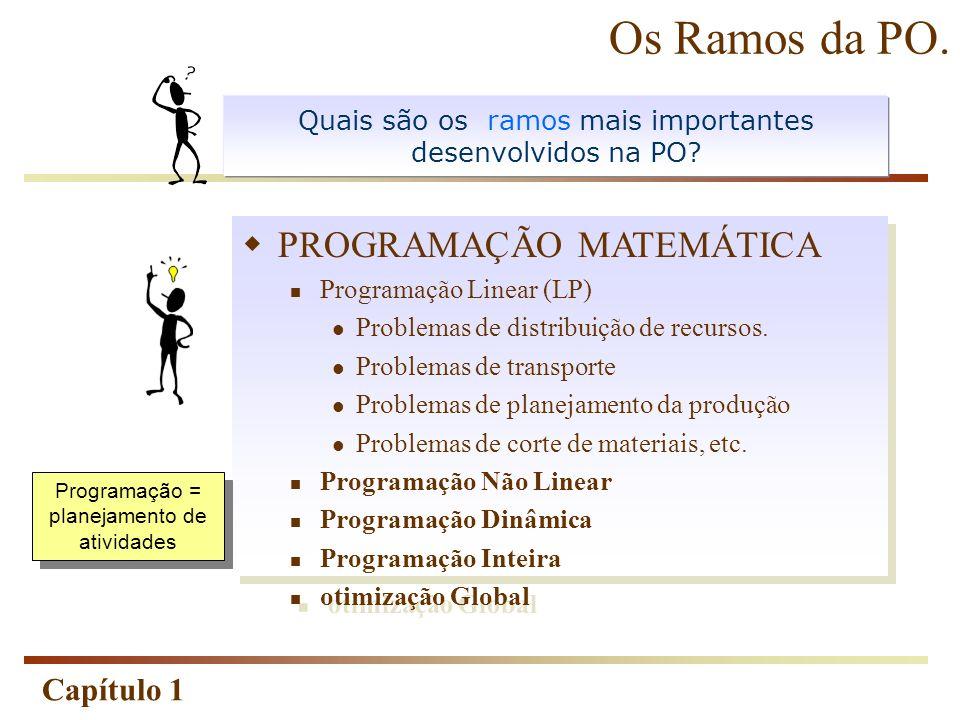 Capítulo 1 Quais são os ramos mais importantes desenvolvidos na PO? Os Ramos da PO. PROGRAMAÇÃO MATEMÁTICA Programação Linear (LP) Problemas de distri