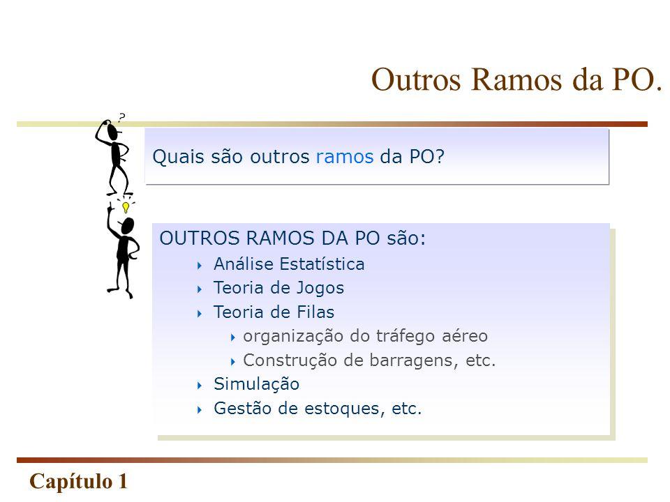 Capítulo 1 Outros Ramos da PO. Quais são outros ramos da PO? OUTROS RAMOS DA PO são: Análise Estatística Teoria de Jogos Teoria de Filas organização d