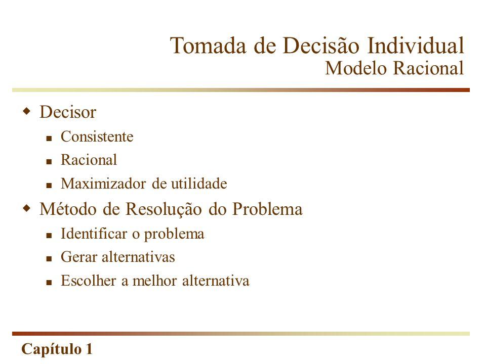 Capítulo 1 Tomada de Decisão Individual Modelo Racional Decisor Consistente Racional Maximizador de utilidade Método de Resolução do Problema Identifi