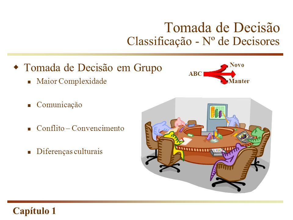 Capítulo 1 Tomada de Decisão Classificação - Nº de Decisores Tomada de Decisão em Grupo Maior Complexidade Comunicação Conflito – Convencimento Difere