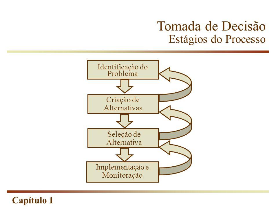 Capítulo 1 Tomada de Decisão Estágios do Processo Identificação do Problema Criação de Alternativas Seleção de Alternativa Implementação e Monitoração
