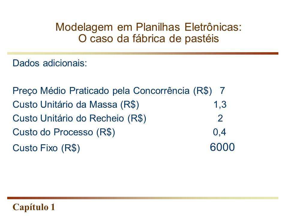 Capítulo 1 Dados adicionais: Preço Médio Praticado pela Concorrência (R$) 7 Custo Unitário da Massa (R$) 1,3 Custo Unitário do Recheio (R$) 2 Custo do