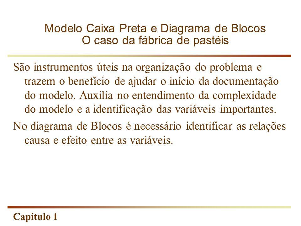 Capítulo 1 São instrumentos úteis na organização do problema e trazem o benefício de ajudar o início da documentação do modelo. Auxilia no entendiment