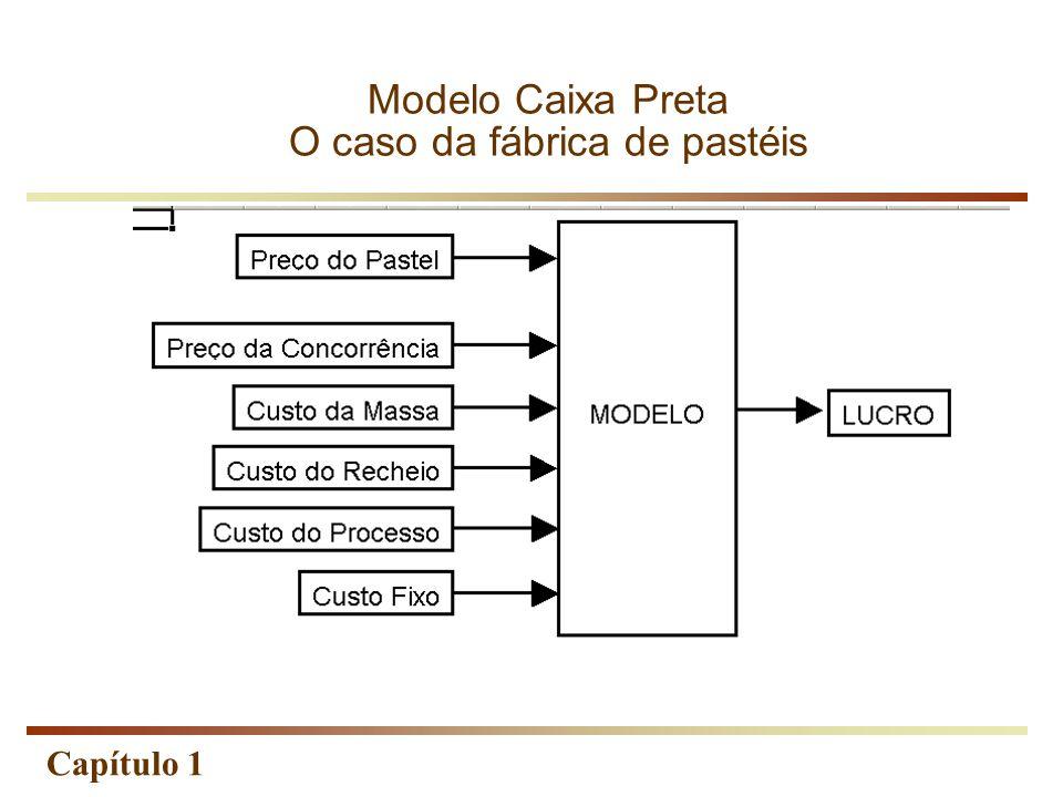 Capítulo 1 Modelo Caixa Preta O caso da fábrica de pastéis