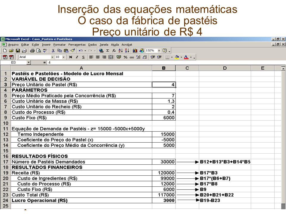 Capítulo 1 Inserção das equações matemáticas O caso da fábrica de pastéis Preço unitário de R$ 4