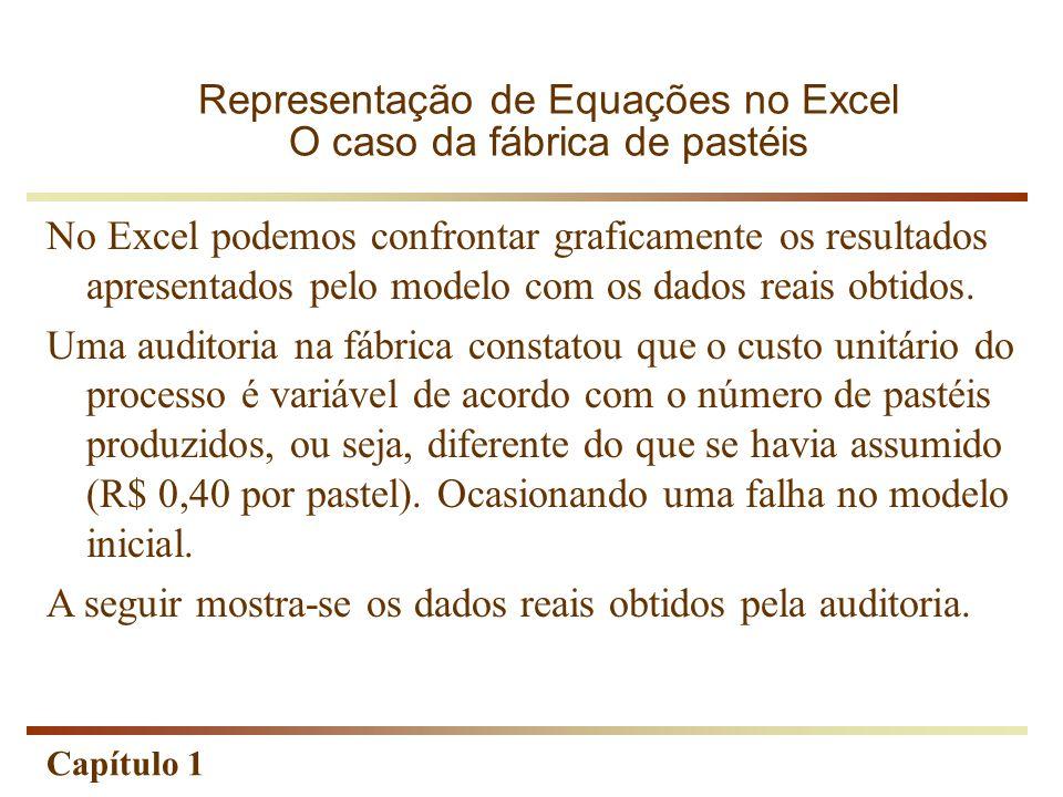 Capítulo 1 No Excel podemos confrontar graficamente os resultados apresentados pelo modelo com os dados reais obtidos. Uma auditoria na fábrica consta