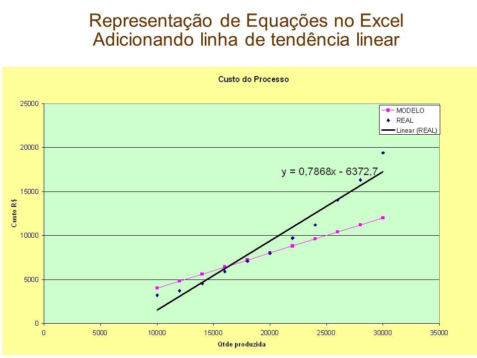 Capítulo 1 Representação de Equações no Excel Adicionando linha de tendência linear