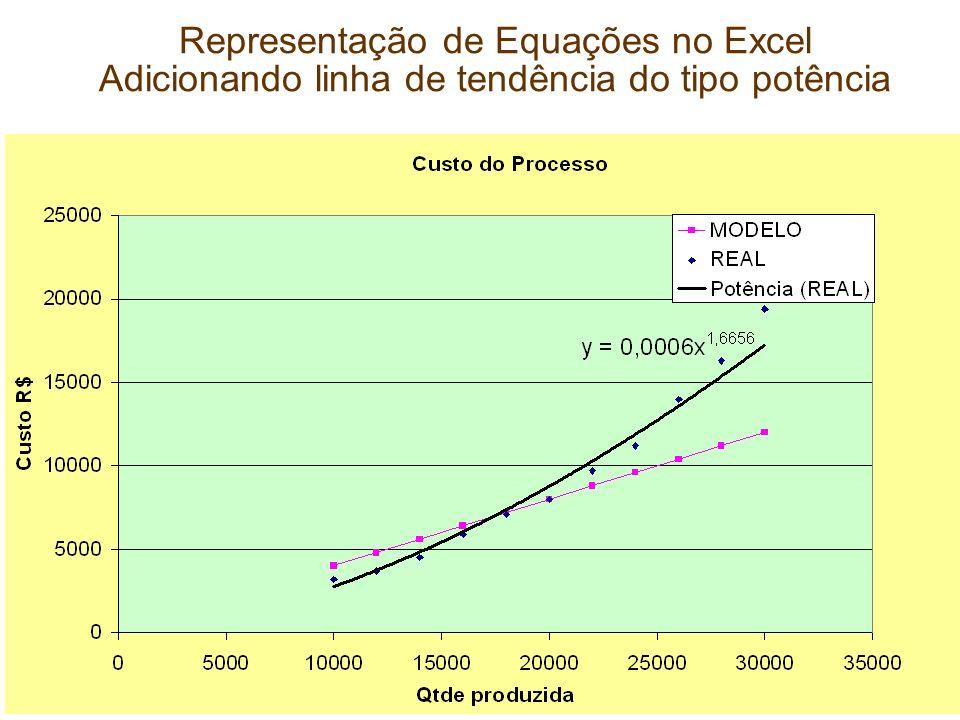 Capítulo 1 Representação de Equações no Excel Adicionando linha de tendência do tipo potência