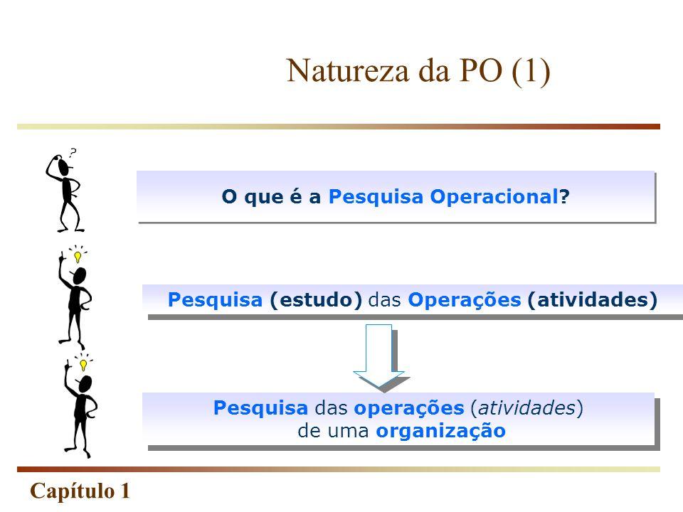 Capítulo 1 Pesquisa (estudo) das Operações (atividades) O que é a Pesquisa Operacional? Pesquisa das operações (atividades) de uma organização Naturez