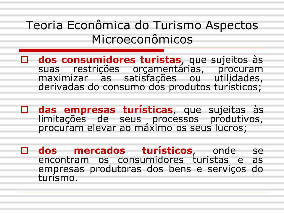 Teoria Econômica do Turismo Aspectos Microeconômicos dos consumidores turistas, que sujeitos às suas restrições orçamentárias, procuram maximizar as s