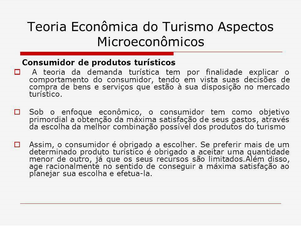 Teoria Econômica do Turismo Aspectos Microeconômicos Consumidor de produtos turísticos A teoria da demanda turística tem por finalidade explicar o com