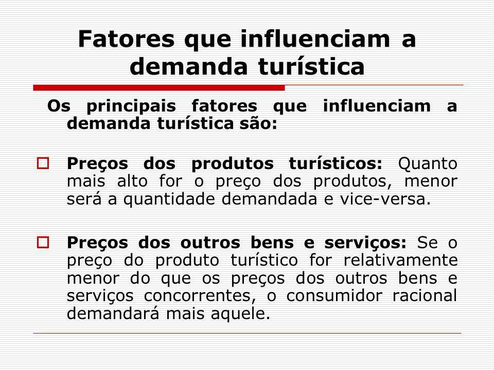 Fatores que influenciam a demanda turística Os principais fatores que influenciam a demanda turística são: Preços dos produtos turísticos: Quanto mais