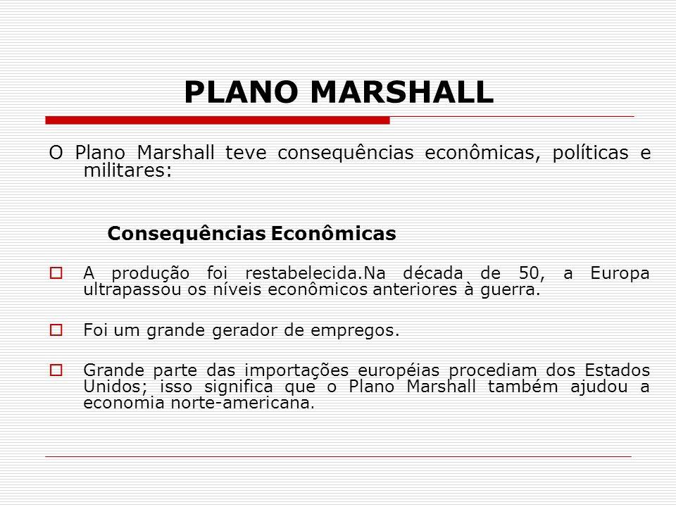 PLANO MARSHALL O Plano Marshall teve consequências econômicas, políticas e militares: Consequências Econômicas A produção foi restabelecida.Na década