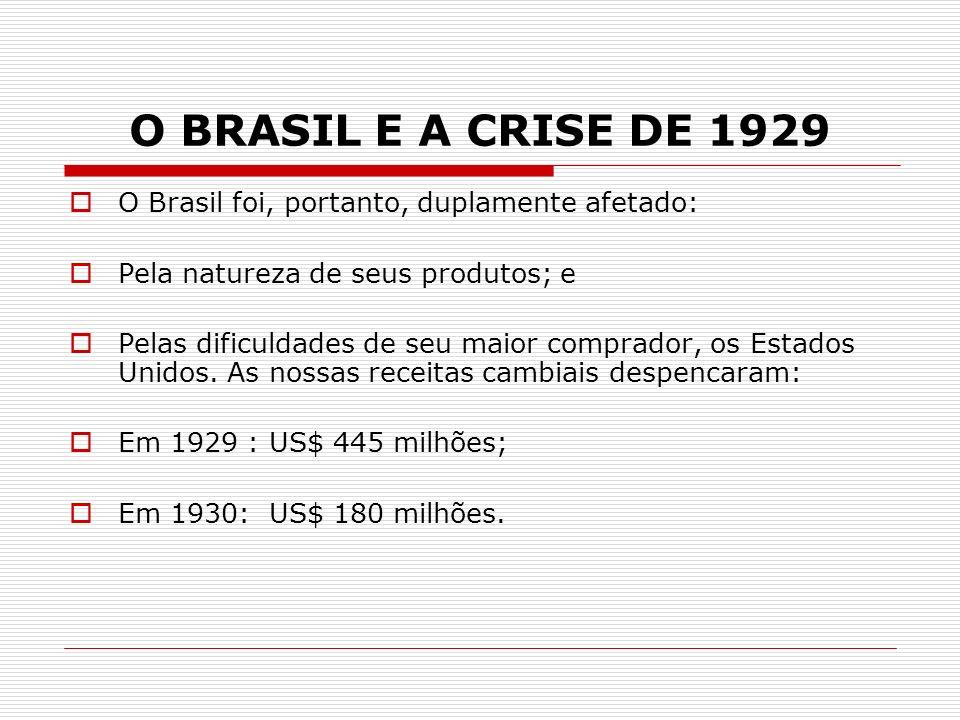 O BRASIL E A CRISE DE 1929 O Brasil foi, portanto, duplamente afetado: Pela natureza de seus produtos; e Pelas dificuldades de seu maior comprador, os