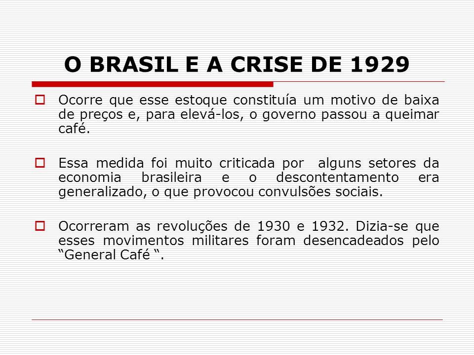 O BRASIL E A CRISE DE 1929 Ocorre que esse estoque constituía um motivo de baixa de preços e, para elevá-los, o governo passou a queimar café. Essa me