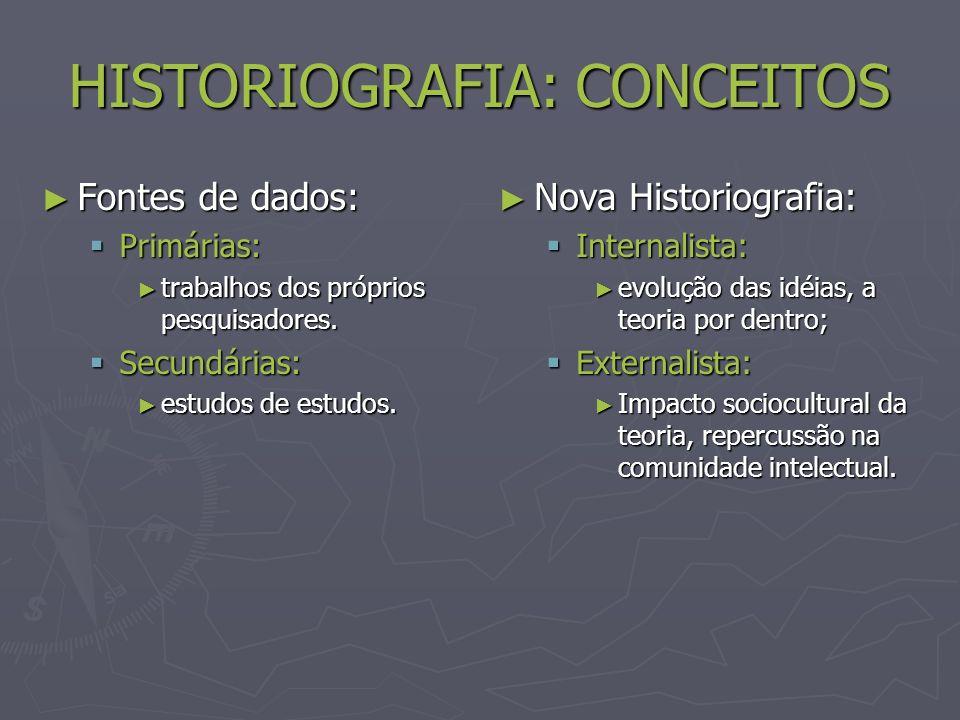 HISTORIOGRAFIA: CONCEITOS Fontes de dados: Fontes de dados: Primárias: Primárias: trabalhos dos próprios pesquisadores.