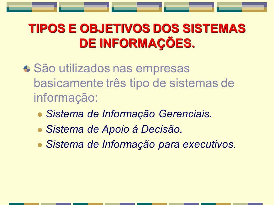 TIPOS E OBJETIVOS DOS SISTEMAS DE INFORMAÇÕES. São utilizados nas empresas basicamente três tipo de sistemas de informação: Sistema de Informação Gere