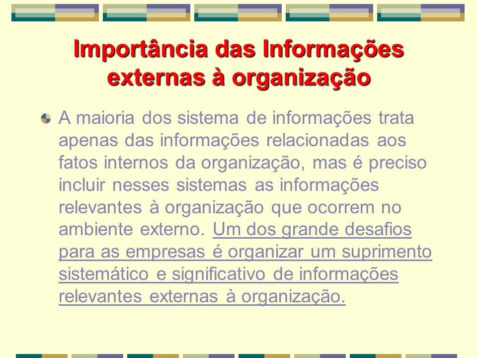 Importância das Informações externas à organização A maioria dos sistema de informações trata apenas das informações relacionadas aos fatos internos d