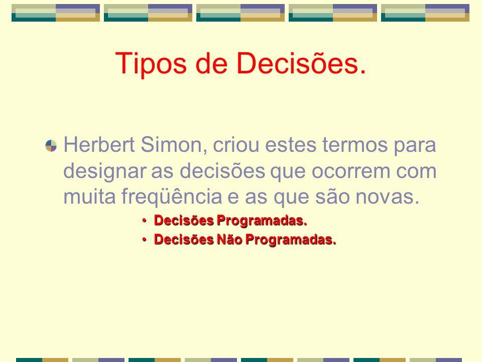 Tipos de Decisões. Herbert Simon, criou estes termos para designar as decisões que ocorrem com muita freqüência e as que são novas. Decisões Programad