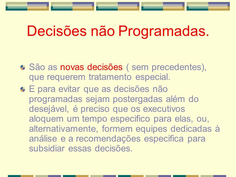 Decisões não Programadas. São as novas decisões ( sem precedentes), que requerem tratamento especial. E para evitar que as decisões não programadas se