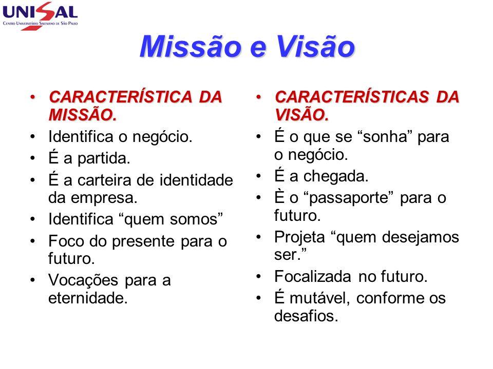 Missão e Visão CARACTERÍSTICA DA MISSÃO.CARACTERÍSTICA DA MISSÃO. Identifica o negócio. É a partida. É a carteira de identidade da empresa. Identifica