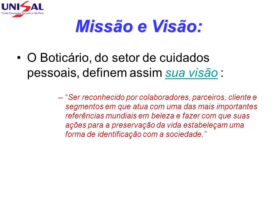 Missão e Visão: O Boticário, do setor de cuidados pessoais, definem assim sua visão : –Ser reconhecido por colaboradores, parceiros, cliente e segment