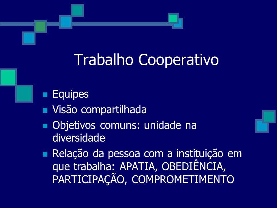 Trabalho Cooperativo Equipes Visão compartilhada Objetivos comuns: unidade na diversidade Relação da pessoa com a instituição em que trabalha: APATIA,