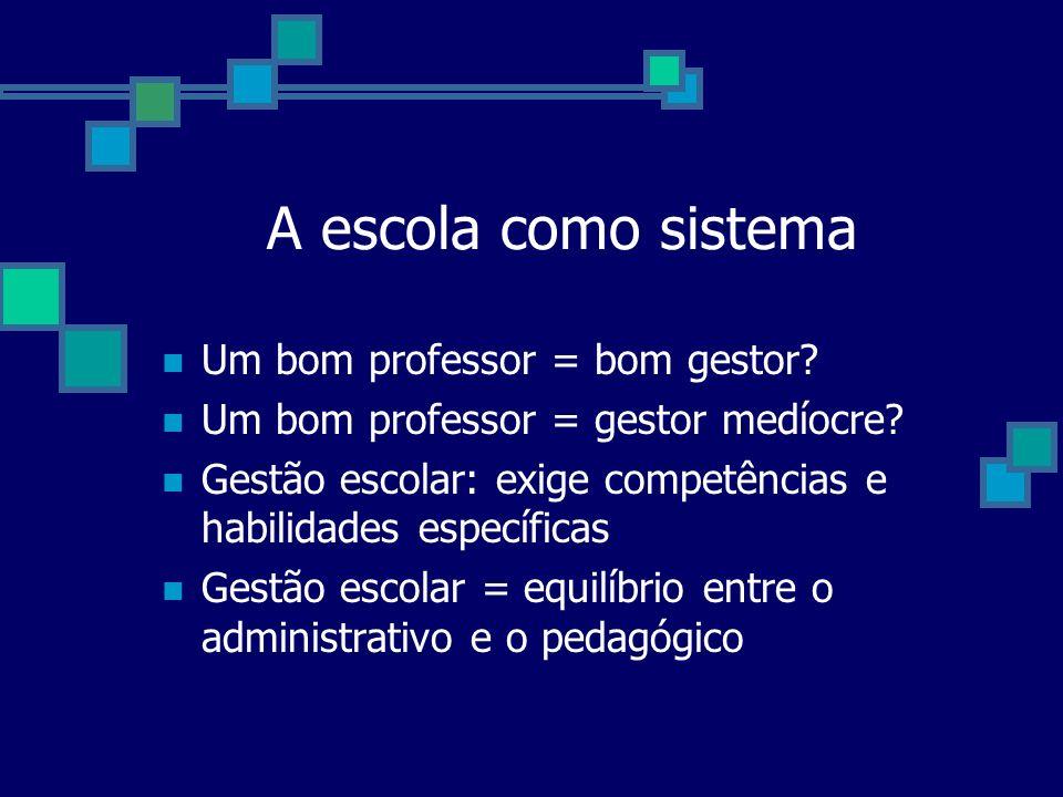 A escola como sistema Um bom professor = bom gestor? Um bom professor = gestor medíocre? Gestão escolar: exige competências e habilidades específicas