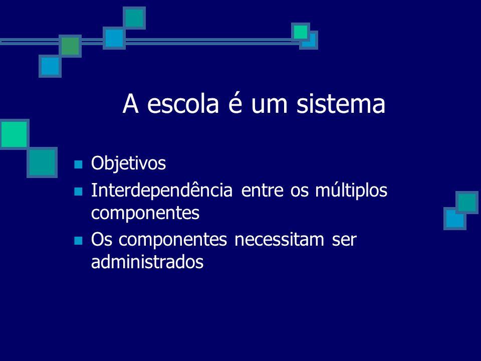 A escola é um sistema Objetivos Interdependência entre os múltiplos componentes Os componentes necessitam ser administrados