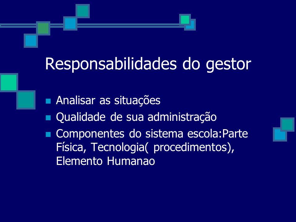 Responsabilidades do gestor Analisar as situações Qualidade de sua administração Componentes do sistema escola:Parte Física, Tecnologia( procedimentos