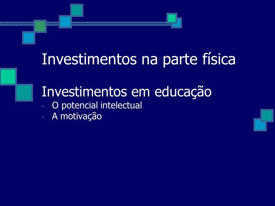 Investimentos na parte física Investimentos em educação - O potencial intelectual - A motivação