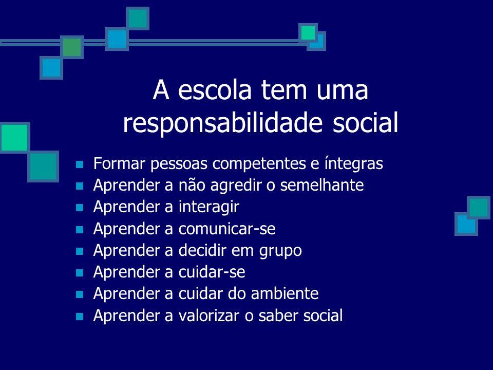 A escola tem uma responsabilidade social Formar pessoas competentes e íntegras Aprender a não agredir o semelhante Aprender a interagir Aprender a com