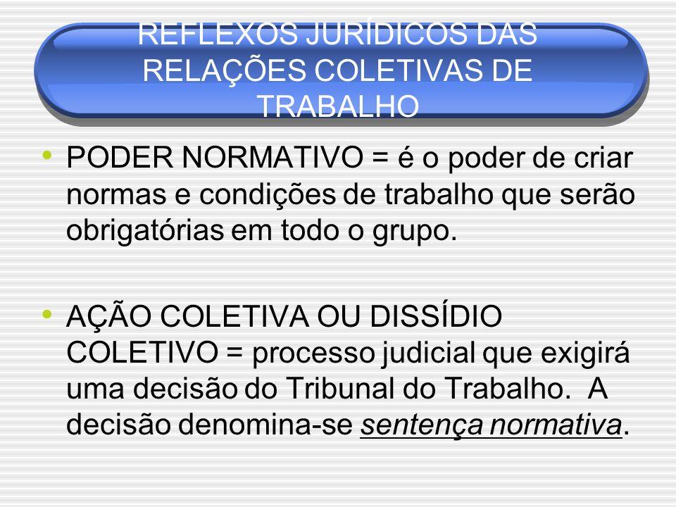 LIBERDADE SINDICAL CONVENÇÃO N.
