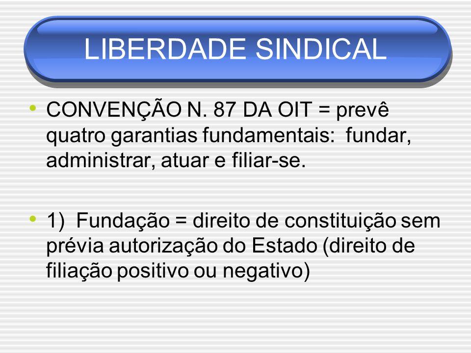 LIBERDADE SINDICAL CONVENÇÃO N. 87 DA OIT = prevê quatro garantias fundamentais: fundar, administrar, atuar e filiar-se. 1) Fundação = direito de cons