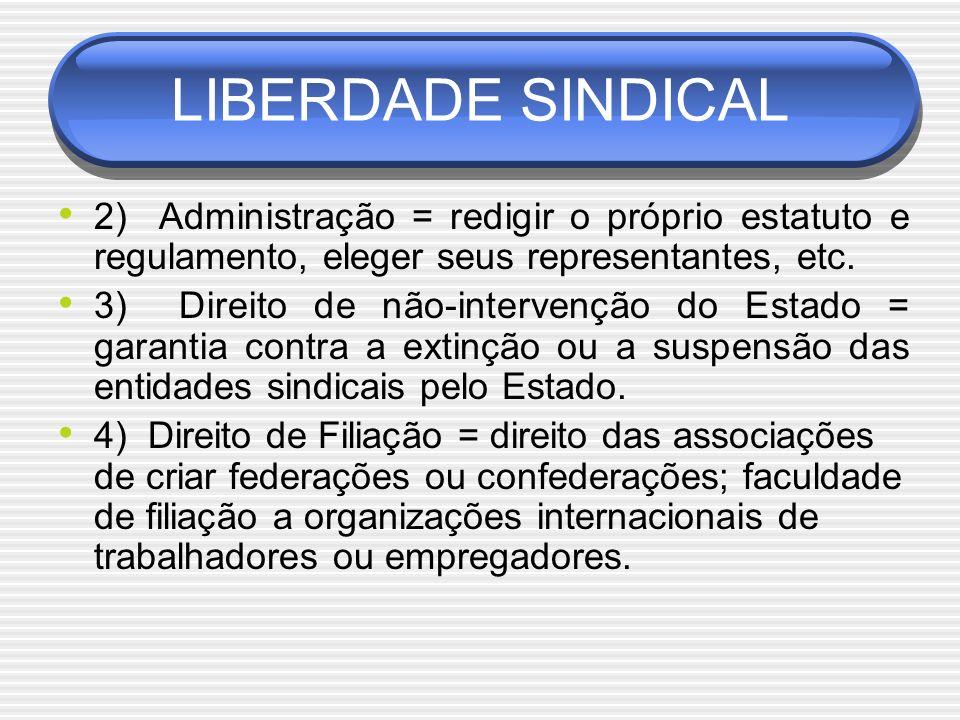LIBERDADE SINDICAL 2) Administração = redigir o próprio estatuto e regulamento, eleger seus representantes, etc. 3) Direito de não-intervenção do Esta