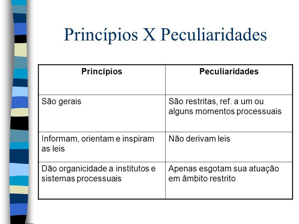 Princípios X Peculiaridades PrincípiosPeculiaridades São geraisSão restritas, ref. a um ou alguns momentos processuais Informam, orientam e inspiram a