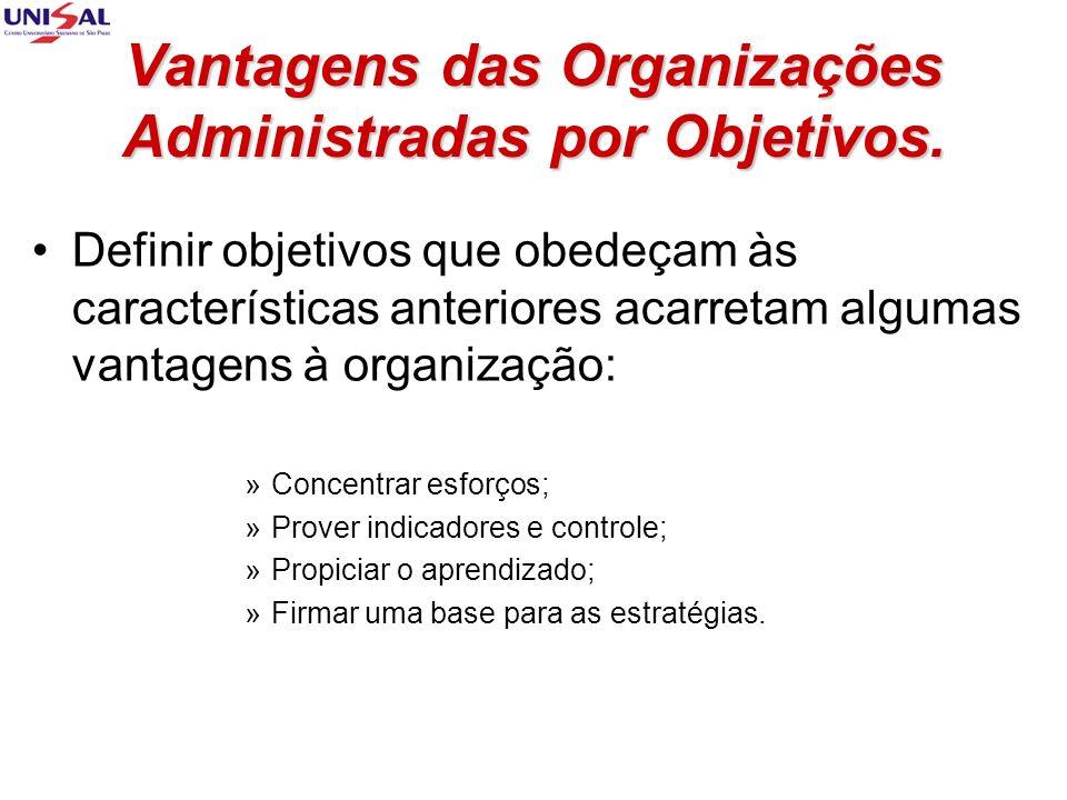 Vantagens das Organizações Administradas por Objetivos.