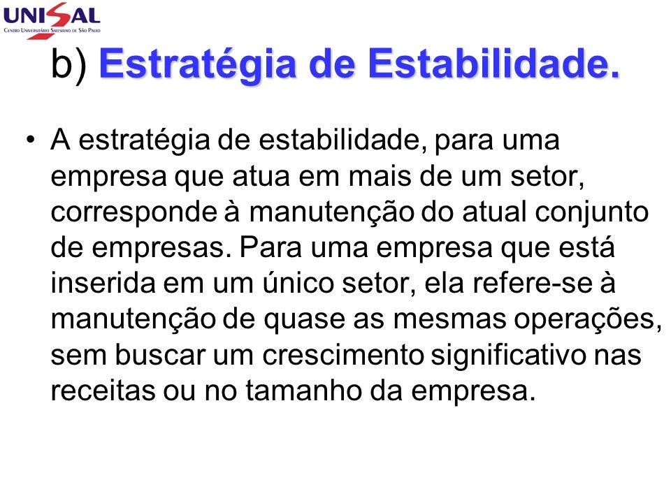Estratégia de Estabilidade.b) Estratégia de Estabilidade.