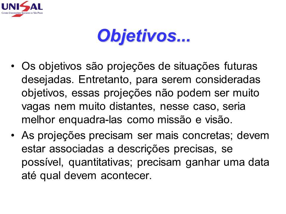 Objetivos...Os objetivos são projeções de situações futuras desejadas.