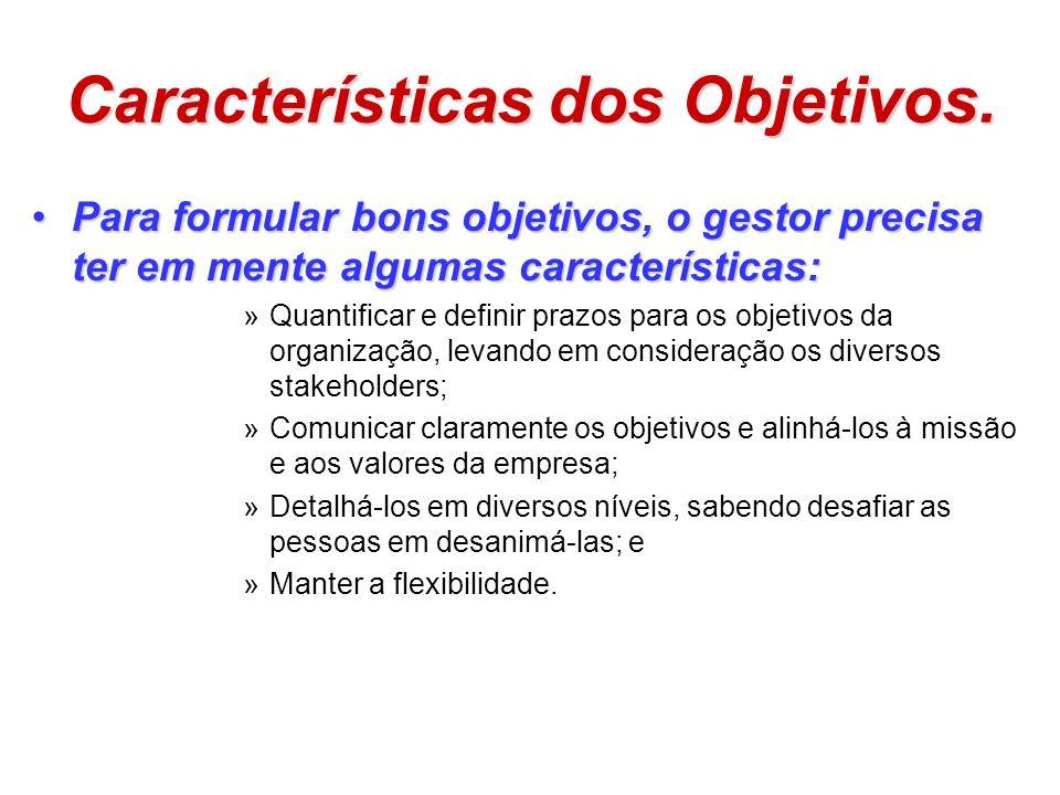 Objetivos e Stakeholders.